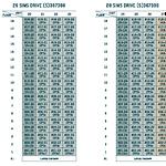 Penrose - Elevation Chart Block 28